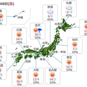 【今日は天気も回復傾向】のようですね。