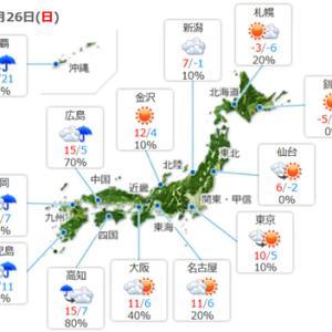 【今日まではなんとか天気が持ちそう】ですが・・少し寒そうです。