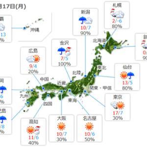 【今日は天気も回復】暖かくなるようですね。