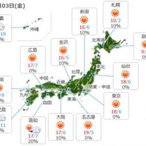 【今日も全国的にイイ天気】みたいですね。