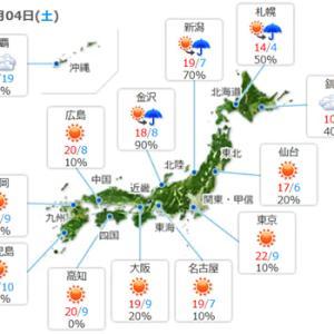 【今日も全国的にイイ天気で】暖かくなりそうですね。