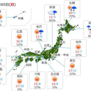 【今日もイイ天気】みたいですね。