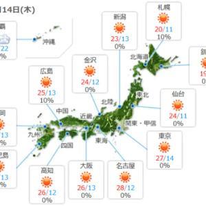 【今日も素晴らしい天気】みたいですね。うーーむ