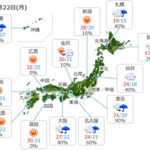 【今日は午後から雨模様】みたいですね。うーーむ