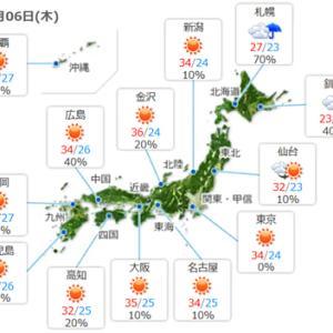 【今日もイイ天気で・・・・】暑くなりそうですね。うーーむ