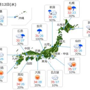 【今日は少し不安定な天気】みたいですが・・・暑そうですね。