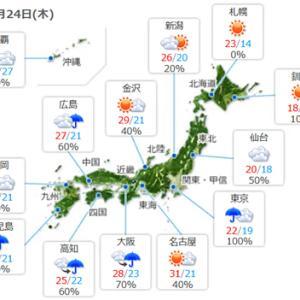 【今日は雨は早々に上がるのでしょうか・・・】気温はかなり低めな感じですが・・・