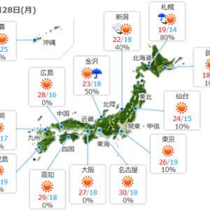 【今日は全国的にイイ天気】みたいですね。