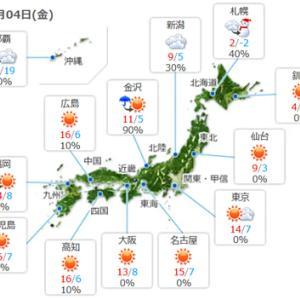 【今日こそ晴れそうです】気温は相変わらずですが・・・