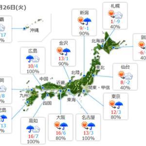 【今日は早くも下り坂の天気】みたいですね。