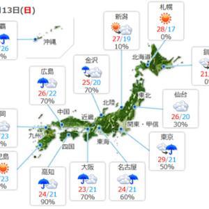 【今日は次第に下り坂の天気】みたいですが、蒸し暑そうですね。