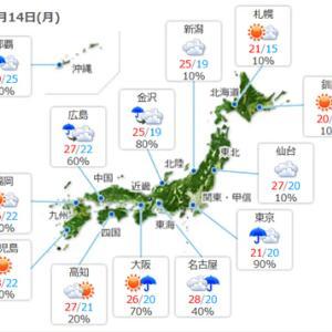 【今日は雨模様で・・・・】おお、気温も低めのようです。