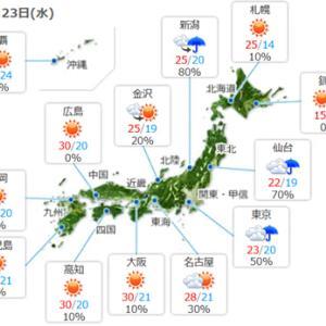 【全国的には晴れ模様なのですが・・・】関東だけちょっと雨模様のようです
