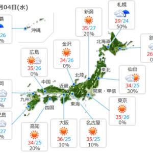 【今日はついに猛暑日】になりそうですね。