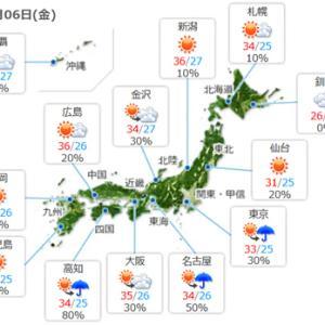 【今日は少し天気は下り坂】みたいですね。