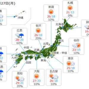 【今日も穏やかな天気】みたいですね。うーーむ