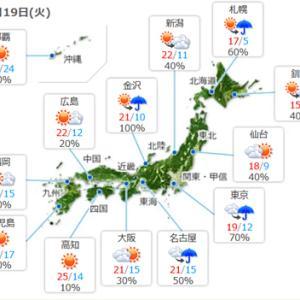 【今日は早くも下り坂の天気】みたいですね。うーーむ