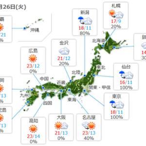 【今日は次第に天気も回復傾向】のようですね。