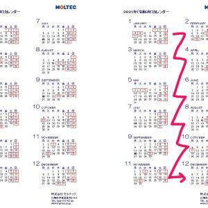 カレンダーの並び順はどっちがいい?