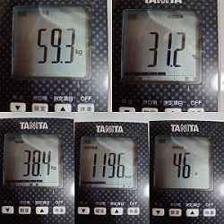 体重記録・・・ 夜の晩酌はやっぱり体重増!!
