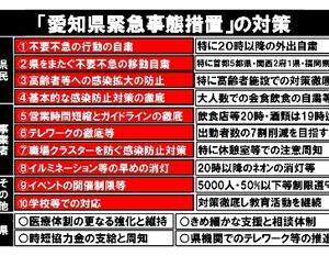 愛知県 緊急事態宣言発令