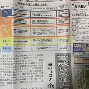 奄美大島コロナ警戒レベル