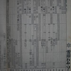 「1969年夏 北海道夢紀行」第三回 C62牽引の急行ニセコで一気に北上!!