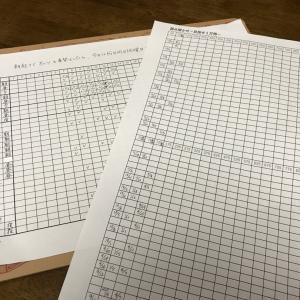 知育本格化と彩杏の成長録