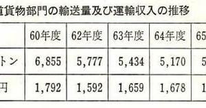 国鉄改革とは?新幹線保有機構とJR各社