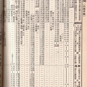 山陰本線、京都夜行「山陰」物語 第1話【戦前編】