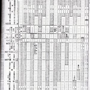 山陰本線、京都夜行「山陰」物語 第2話【戦後・混乱期編】