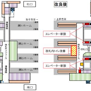 我孫子駅ホームエレベーター工事着工
