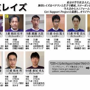 東日本カバディ選手権大会