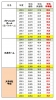 【最新版】大手住宅メーカー8社の平均価格と平均床面積の推移について