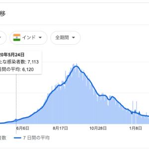 インド体験記 〜 インドのコロナ急増中...外出禁止?