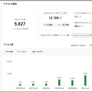 インド体験記 〜 COVID経過報告 / 3日