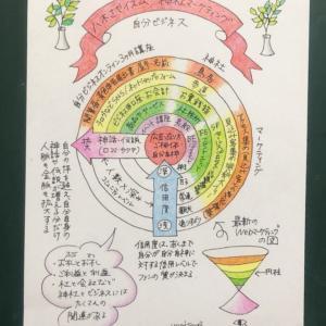 高次元意識の神社マーケティング