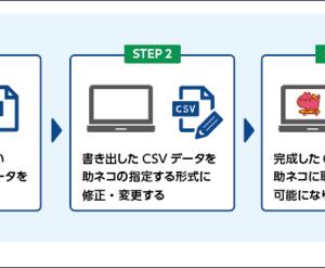 助ネコ対応モール・カート以外でも受注データの取り込み可能!