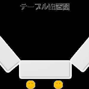2020年9月・10月 稽古スケジュール