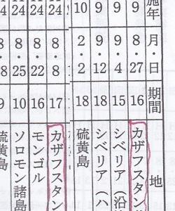 旅 20-6 戦没者慰霊祭のご案内