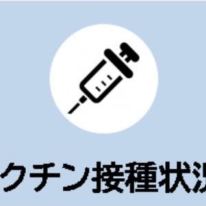 鯖江市新型コロナウイルスワクチン接種実績(9月21日現在)