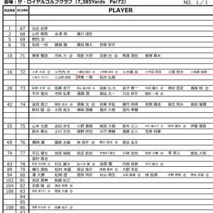 日本オープン予選、ザ・ロイヤル