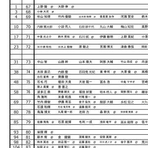日本オープン予選、平川カントリー