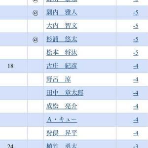 日本オープン最終予選