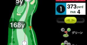 ゴルフな日