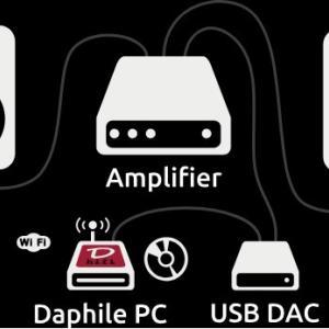 Daphile インストール と 高音質化