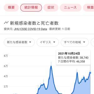 日本でコロナ第6波は?