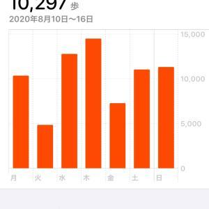 先週はよく歩いた! 平均1万歩