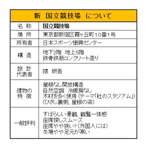 国立競技場 についてプレゼンテイション 〜エクセル