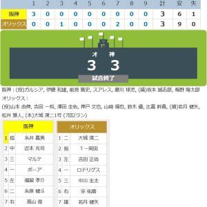 矢野監督は競争激化で手応え「強くなっていく」!福留が適時2塁打!43歳熟練の技を披露!